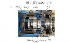 问;不锈钢磁力泵内部结构图及工作原理是
