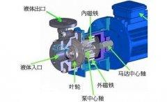 IMD磁力泵与其他磁力泵产品特性概述!