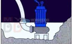 立式管道泵结构特点的基本常识在这里