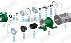 不锈钢磁力泵预防空转三大方法